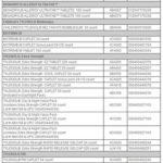 Recall — Various Tylenol, Motrin, & Benadryl Products