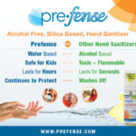 Prefense Review and Giveaway [ENDED]